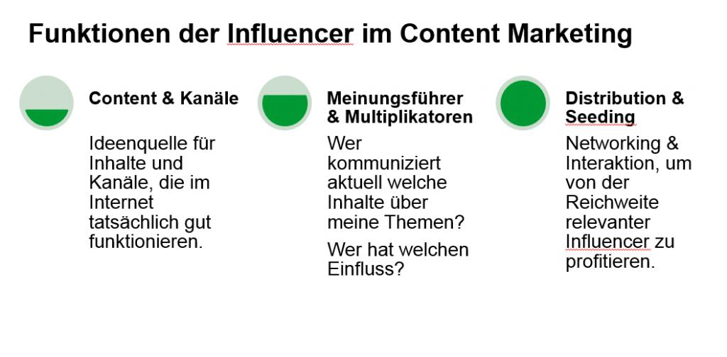 3 Funktionen der Influencer im Unternehmen