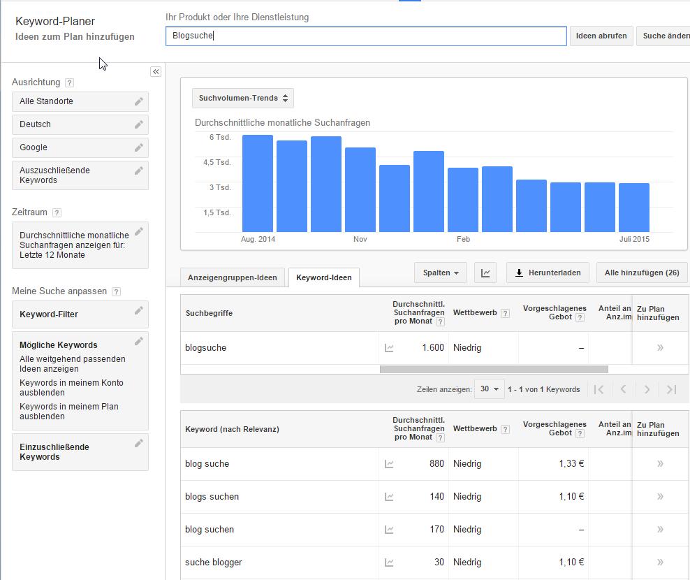 Beispiel Google Keyword Planner Keyword Blogsuche