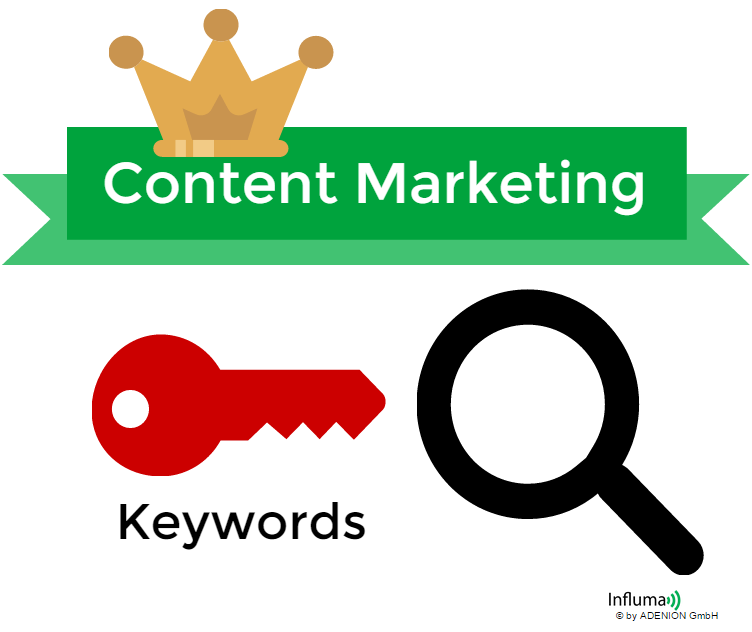 Content Marketing Keywords