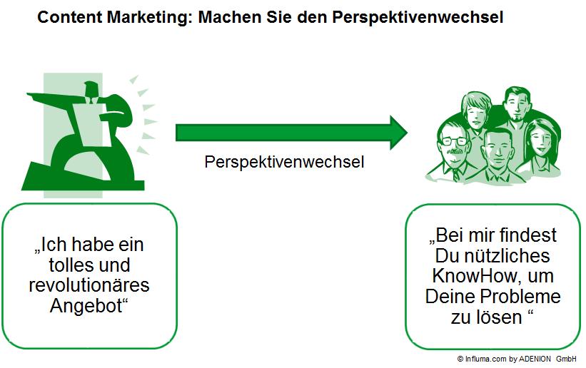 Content Marketing_Perspektivenwechsel von der Unternehmenskommunikation zur Kundenkommunikation