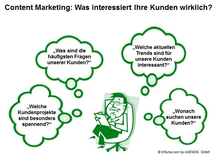 Content Marketing_was interessiert Ihre Kunden wirklich